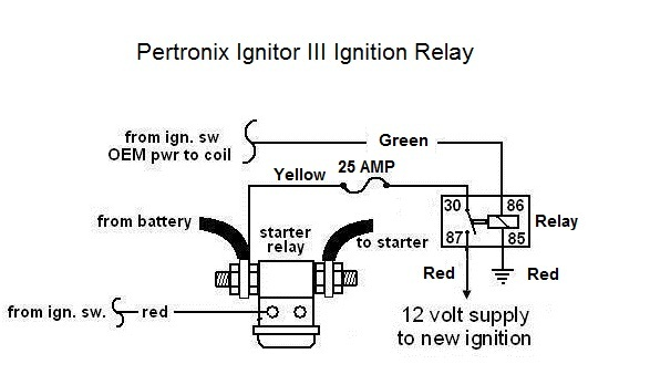 Ignitor Ignition Supply modifying an accel 30202 distributor for a pertronx ignitor iii pertronix ignitor wiring diagram at gsmx.co